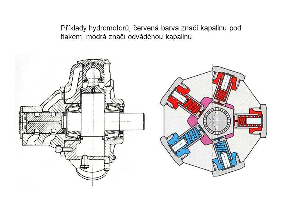 Příklady hydromotorů, červená barva značí kapalinu pod tlakem, modrá značí odváděnou kapalinu