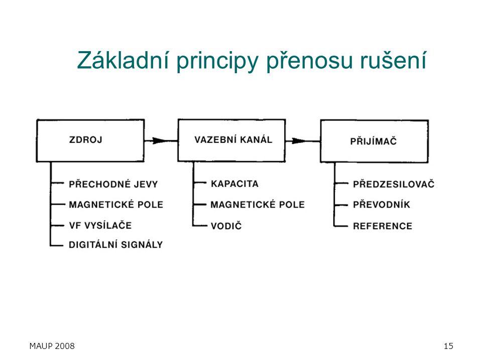 MAUP 200815 Základní principy přenosu rušení