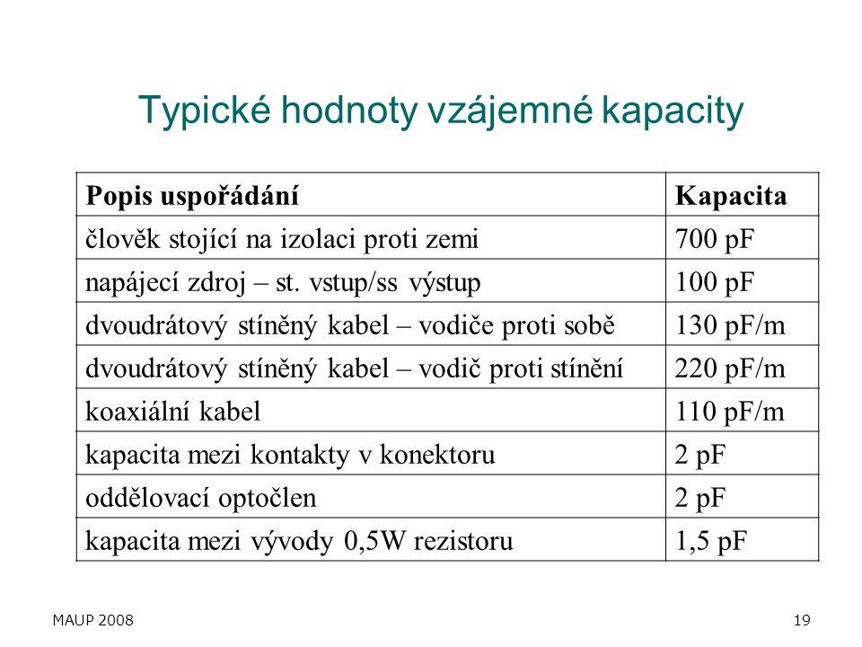 MAUP 200819 Typické hodnoty vzájemné kapacity Popis uspořádáníKapacita člověk stojící na izolaci proti zemi700 pF napájecí zdroj – st. vstup/ss výstup