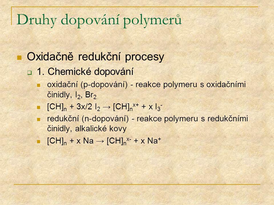 Druhy dopování polymerů Oxidačně redukční procesy  1. Chemické dopování oxidační (p-dopování) - reakce polymeru s oxidačními činidly, I 2, Br 2 [CH]