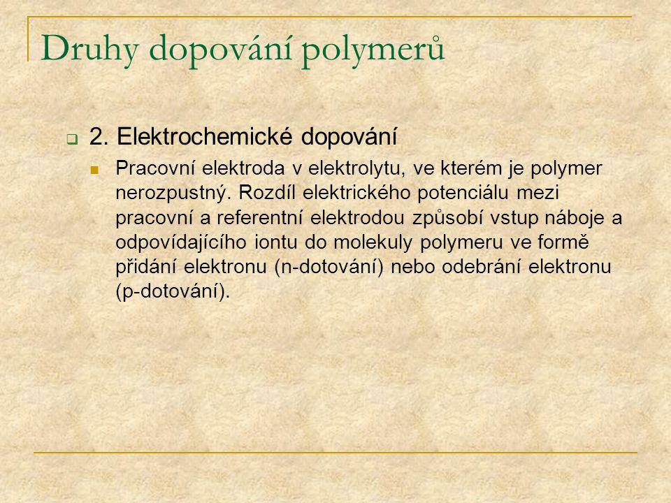 Druhy dopování polymerů  2. Elektrochemické dopování Pracovní elektroda v elektrolytu, ve kterém je polymer nerozpustný. Rozdíl elektrického potenciá