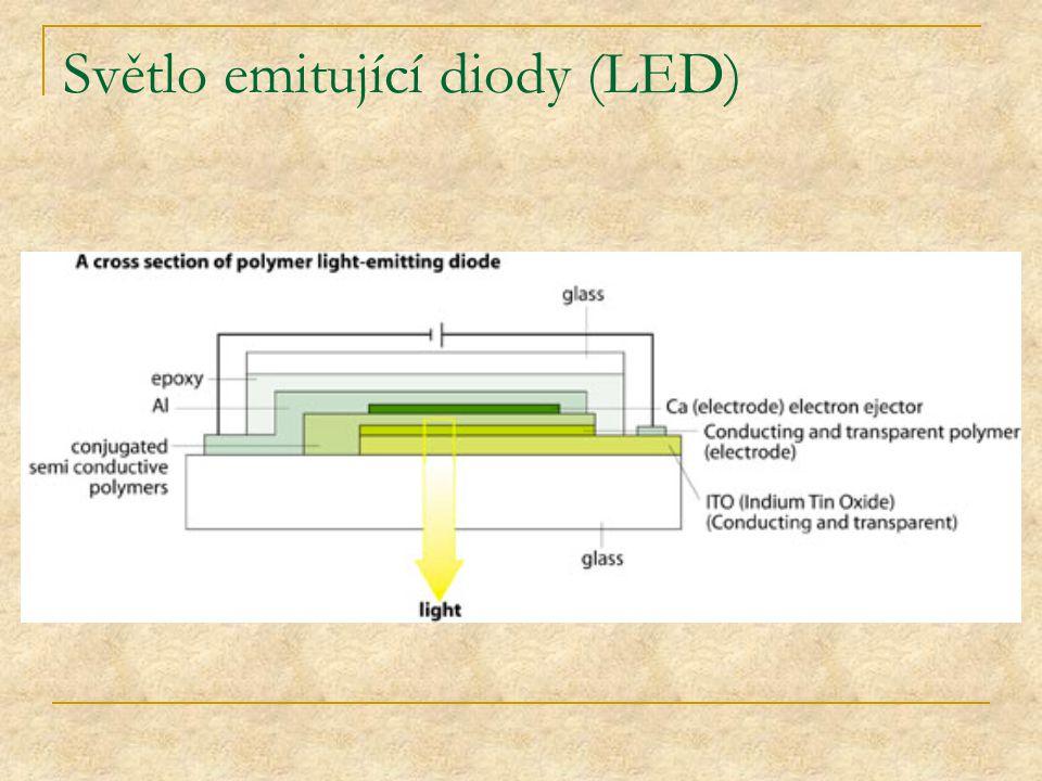 Světlo emitující diody (LED)