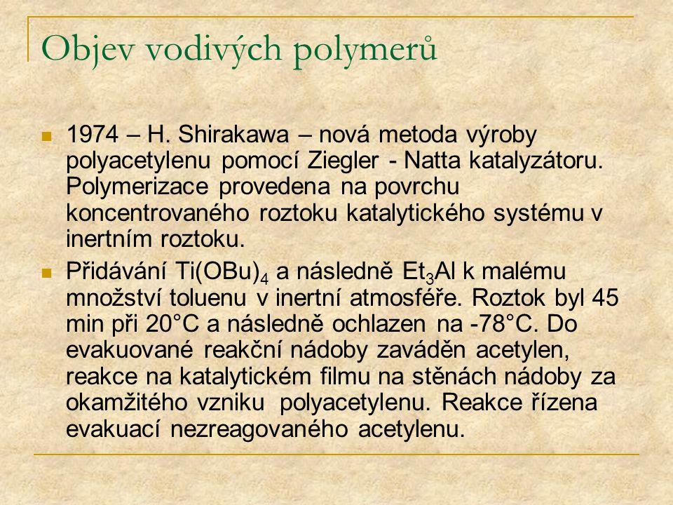 Objev vodivých polymerů 1974 – H. Shirakawa – nová metoda výroby polyacetylenu pomocí Ziegler - Natta katalyzátoru. Polymerizace provedena na povrchu