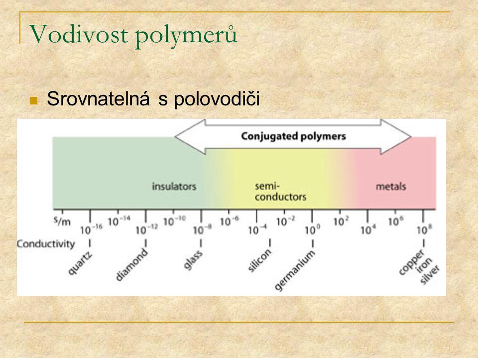 Vodivost polymerů Srovnatelná s polovodiči