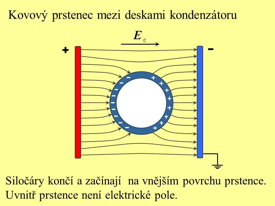 Siločáry končí a začínají na vnějším povrchu prstence.