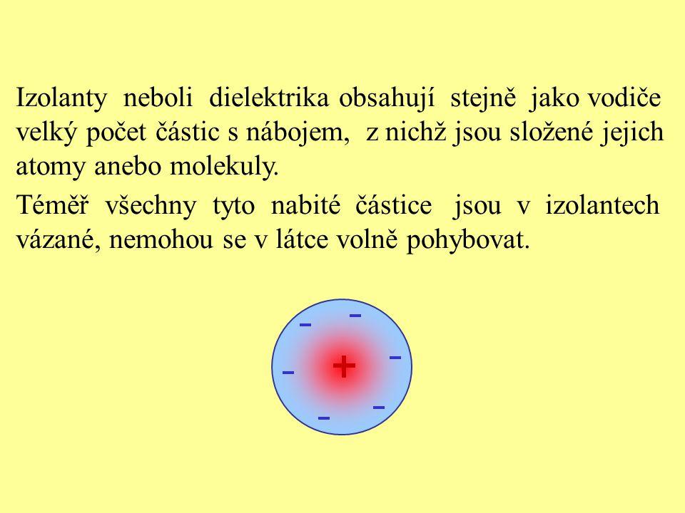 Izolanty neboli dielektrika obsahují stejně jako vodiče velký počet částic s nábojem, z nichž jsou složené jejich atomy anebo molekuly.