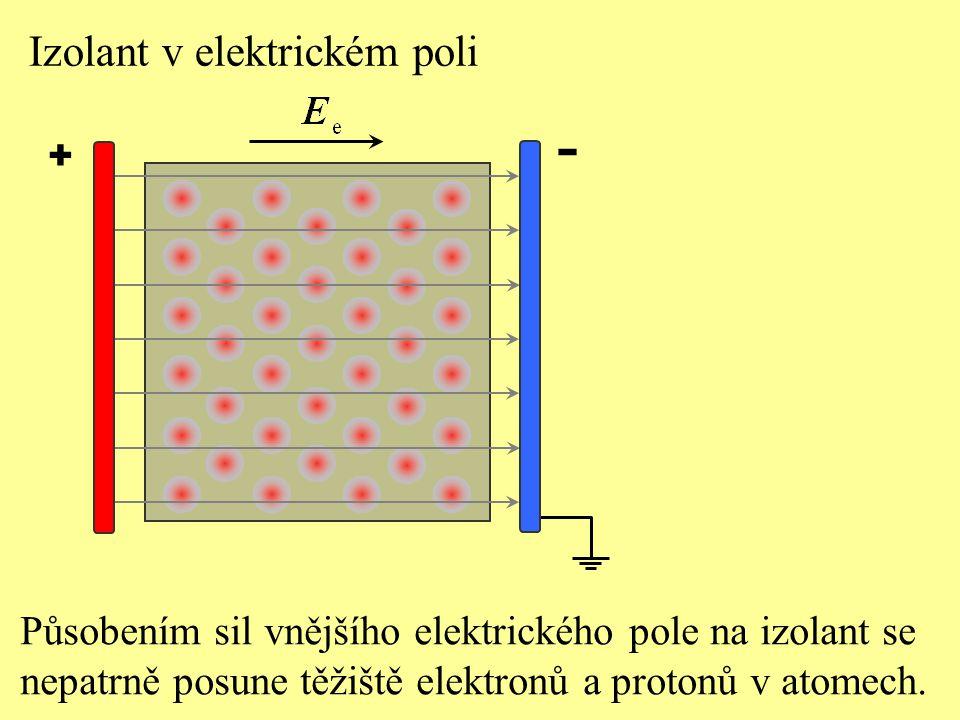 Izolant v elektrickém poli Působením sil vnějšího elektrického pole na izolant se nepatrně posune těžiště elektronů a protonů v atomech.