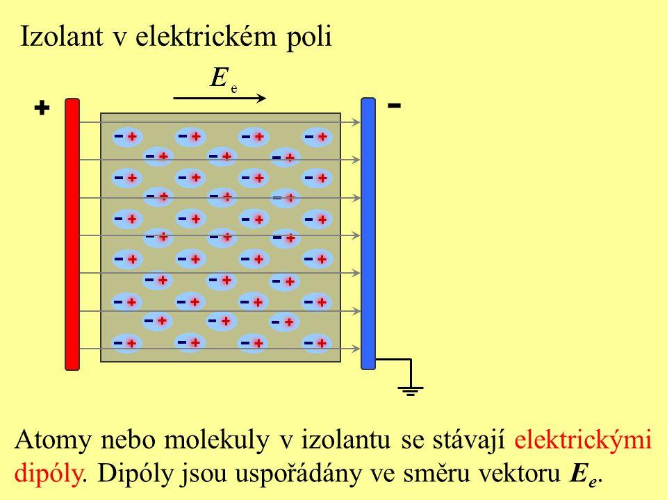 Izolant v elektrickém poli Atomy nebo molekuly v izolantu se stávají elektrickými dipóly.