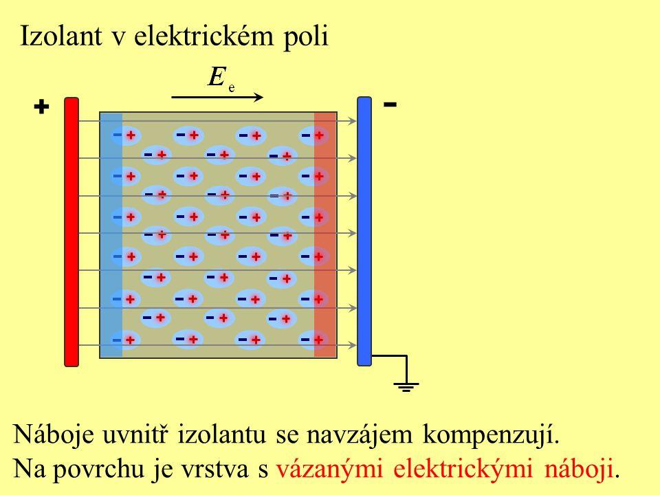 Izolant v elektrickém poli Náboje uvnitř izolantu se navzájem kompenzují.