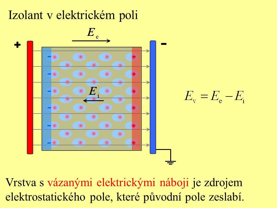 Izolant v elektrickém poli Vrstva s vázanými elektrickými náboji je zdrojem elektrostatického pole, které původní pole zeslabí.