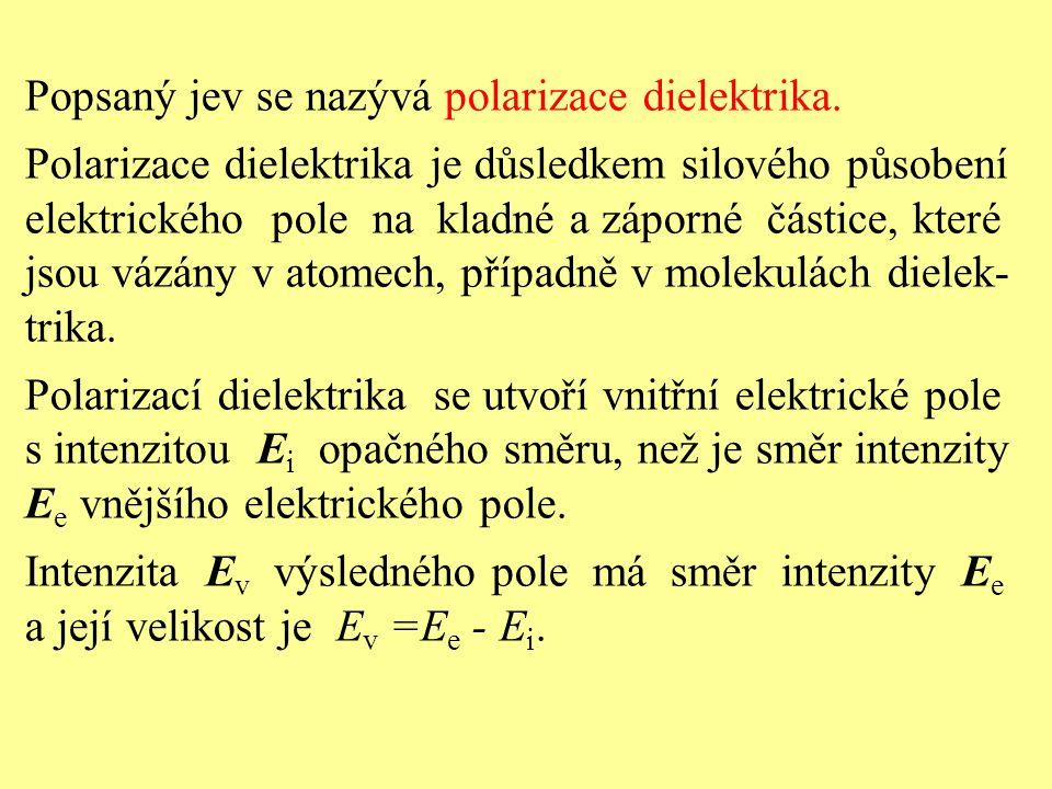 Popsaný jev se nazývá polarizace dielektrika.