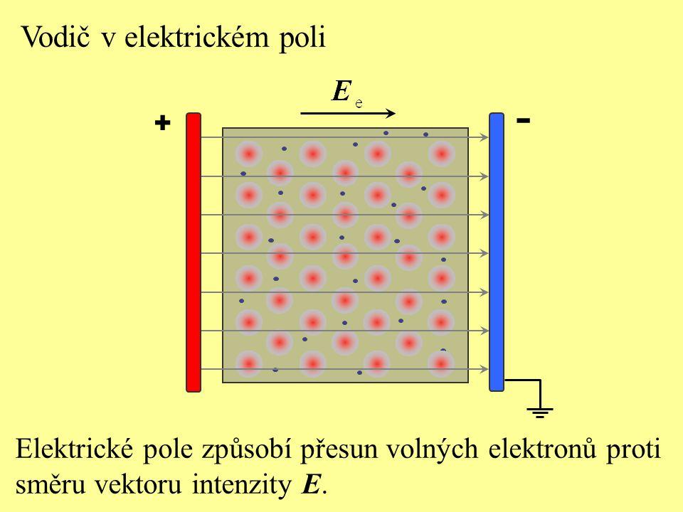 Vodič v elektrickém poli Elektrické pole způsobí přesun volných elektronů proti směru vektoru intenzity E.