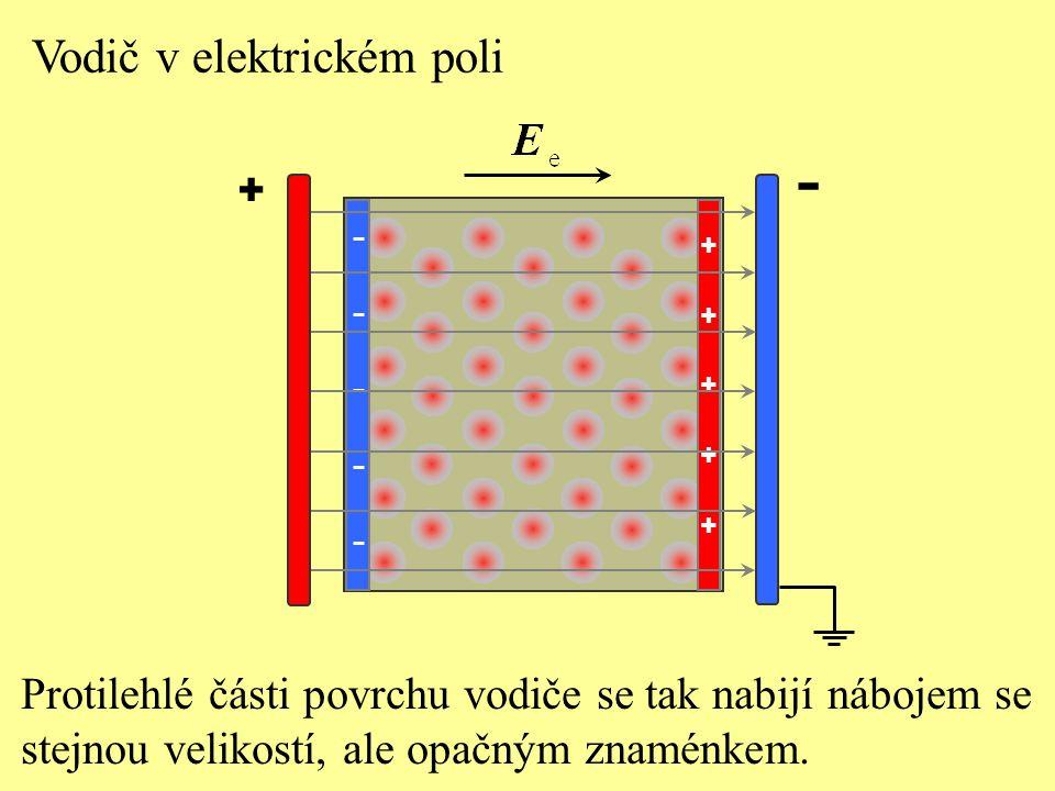 + - Protilehlé části povrchu vodiče se tak nabijí nábojem se stejnou velikostí, ale opačným znaménkem.