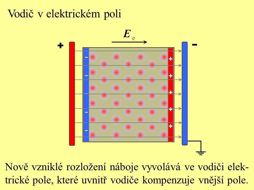 + - Nově vzniklé rozložení náboje vyvolává ve vodiči elek- trické pole, které uvnitř vodiče kompenzuje vnější pole.
