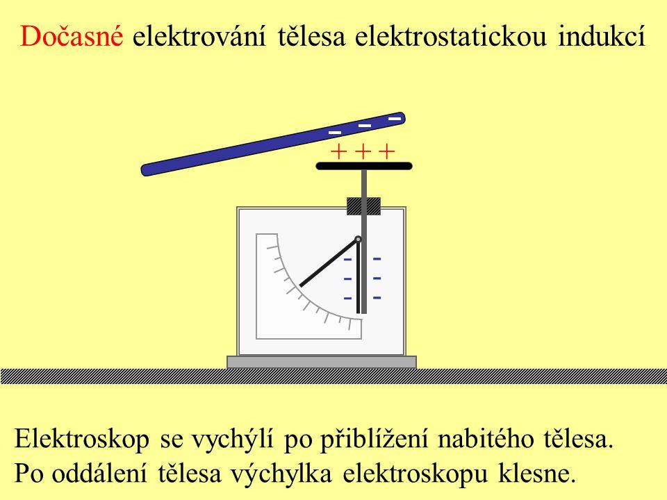 + + + ------ ------ Dočasné elektrování tělesa elektrostatickou indukcí Elektroskop se vychýlí po přiblížení nabitého tělesa.