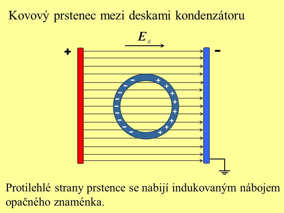 Protilehlé strany prstence se nabijí indukovaným nábojem opačného znaménka.