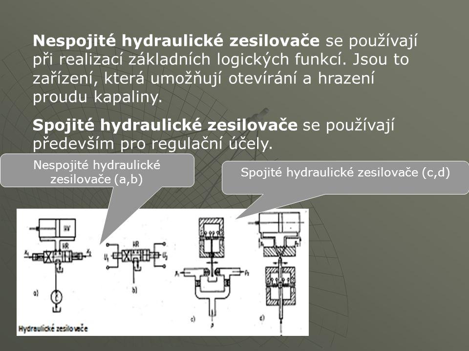 Nespojité hydraulické zesilovače se používají při realizací základních logických funkcí. Jsou to zařízení, která umožňují otevírání a hrazení proudu k
