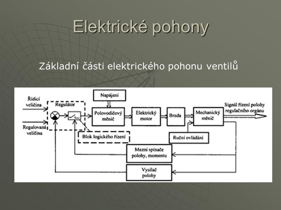 Elektrické pohony Základní části elektrického pohonu ventilů
