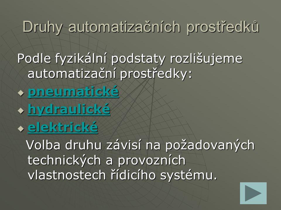 Druhy automatizačních prostředků Podle fyzikální podstaty rozlišujeme automatizační prostředky:  pneumatické pneumatické  hydraulické hydraulické 