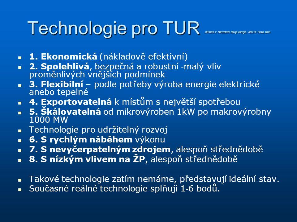Technologie pro TUR JIŘÍČEK I.: Alternativní zdroje energie, VŠCHT, Praha 2010 1. Ekonomická (nákladově efektivní) 2. Spolehlivá, bezpečná a robustní