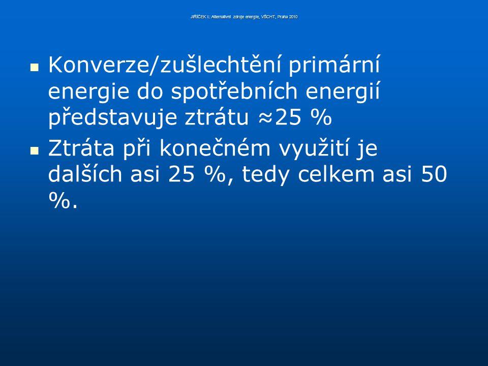 JIŘÍČEK I.: Alternativní zdroje energie, VŠCHT, Praha 2010 Konverze/zušlechtění primární energie do spotřebních energií představuje ztrátu ≈25 % Ztrát