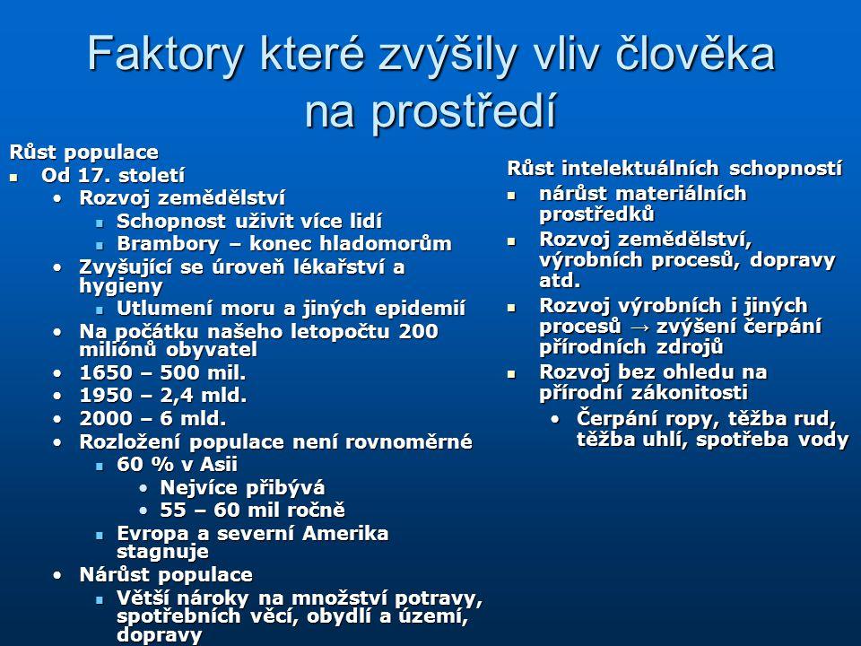 Ztráty energie JIŘÍČEK I.: Alternativní zdroje energie, VŠCHT, Praha 2012