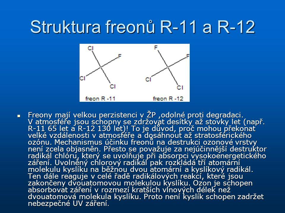 Struktura freonů R-11 a R-12 Freony mají velkou perzistenci v ŽP,odolné proti degradaci. V atmosféře jsou schopny se zdržovat desítky až stovky let (n