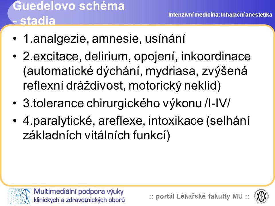 :: portál Lékařské fakulty MU :: Guedelovo schéma - stadia 1.analgezie, amnesie, usínání 2.excitace, delirium, opojení, inkoordinace (automatické dých