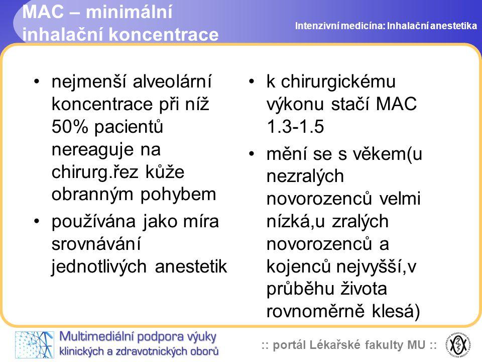 :: portál Lékařské fakulty MU :: MAC – minimální inhalační koncentrace Intenzivní medicína: Inhalační anestetika nejmenší alveolární koncentrace při n