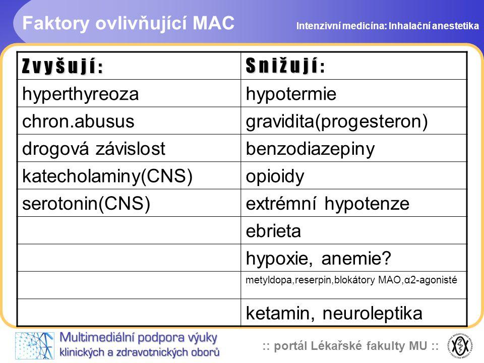 :: portál Lékařské fakulty MU :: Faktory ovlivňující MAC Intenzivní medicína: Inhalační anestetika Z v y š u j í : S n i ž u j í S n i ž u j í : hyper