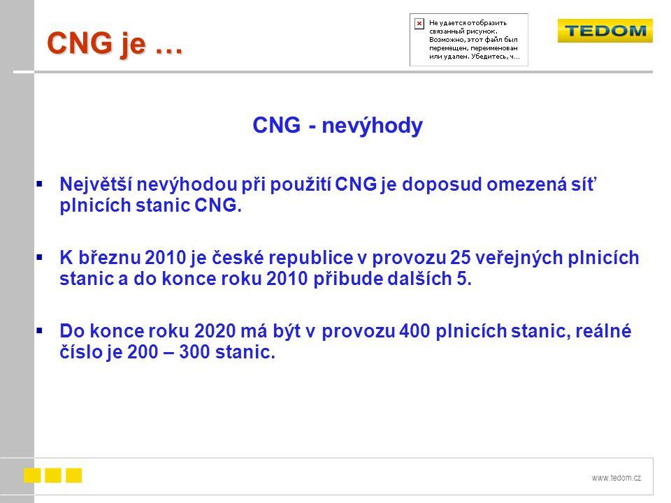www.tedom.cz CNG je … CNG - nevýhody  Největší nevýhodou při použití CNG je doposud omezená síť plnicích stanic CNG.