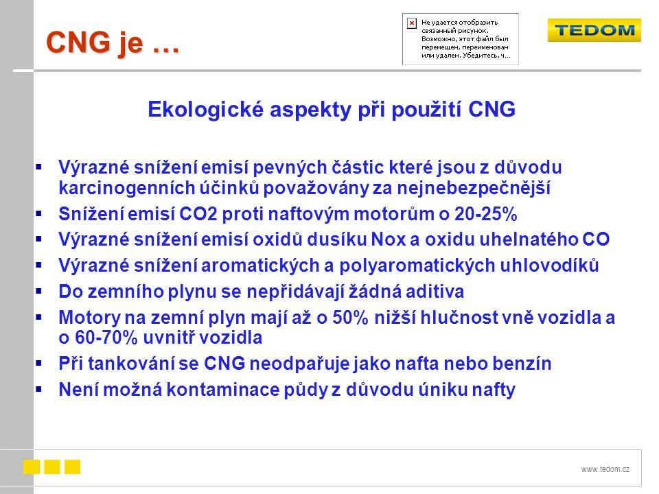 www.tedom.cz CNG je … Ekologické aspekty při použití CNG  Výrazné snížení emisí pevných částic které jsou z důvodu karcinogenních účinků považovány za nejnebezpečnější  Snížení emisí CO2 proti naftovým motorům o 20-25%  Výrazné snížení emisí oxidů dusíku Nox a oxidu uhelnatého CO  Výrazné snížení aromatických a polyaromatických uhlovodíků  Do zemního plynu se nepřidávají žádná aditiva  Motory na zemní plyn mají až o 50% nižší hlučnost vně vozidla a o 60-70% uvnitř vozidla  Při tankování se CNG neodpařuje jako nafta nebo benzín  Není možná kontaminace půdy z důvodu úniku nafty