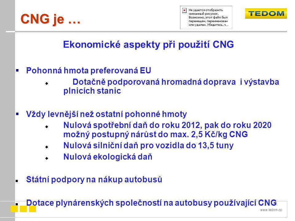 www.tedom.cz CNG je … Ekonomické aspekty při použití CNG  Pohonná hmota preferovaná EU  Dotačně podporovaná hromadná doprava i výstavba plnicích stanic  Vždy levnější než ostatní pohonné hmoty  Nulová spotřební daň do roku 2012, pak do roku 2020 možný postupný nárůst do max.