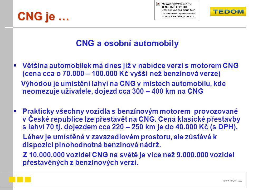 www.tedom.cz CNG je … CNG a osobní automobily  Většina automobilek má dnes již v nabídce verzi s motorem CNG (cena cca o 70.000 – 100.000 Kč vyšší než benzínová verze) Výhodou je umístění lahví na CNG v místech automobilu, kde neomezuje uživatele, dojezd cca 300 – 400 km na CNG  Prakticky všechny vozidla s benzínovým motorem provozované v České republice lze přestavět na CNG.