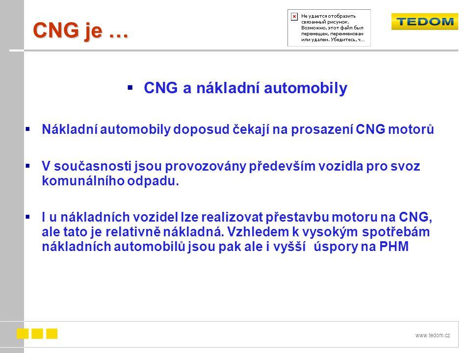 www.tedom.cz CNG je …  CNG a nákladní automobily  Nákladní automobily doposud čekají na prosazení CNG motorů  V současnosti jsou provozovány především vozidla pro svoz komunálního odpadu.