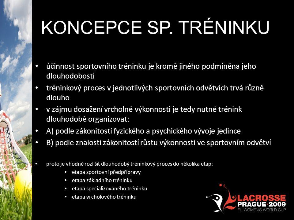 KONCEPCE SP. TRÉNINKU účinnost sportovního tréninku je kromě jiného podmíněna jeho dlouhodobostí tréninkový proces v jednotlivých sportovních odvětvíc