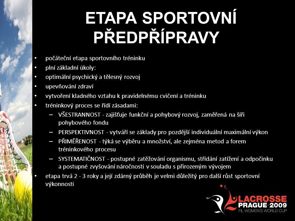 ETAPA SPORTOVNÍ PŘEDPŘÍPRAVY počáteční etapa sportovního tréninku plní základní úkoly: optimální psychický a tělesný rozvoj upevňování zdraví vytvořen