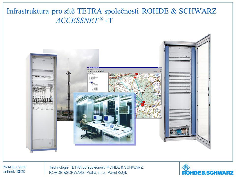 Technologie TETRA od společnosti ROHDE & SCHWARZ, ROHDE &SCHWARZ- Praha, s.r.o., Pavel Kotyk PRAHEX 2006 snímek 12/28 Ref: Network_Management.PPT Infr