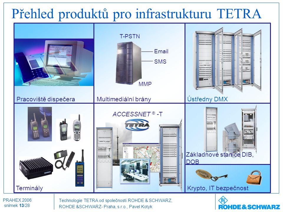Technologie TETRA od společnosti ROHDE & SCHWARZ, ROHDE &SCHWARZ- Praha, s.r.o., Pavel Kotyk PRAHEX 2006 snímek 13/28 Přehled produktů pro infrastrukt