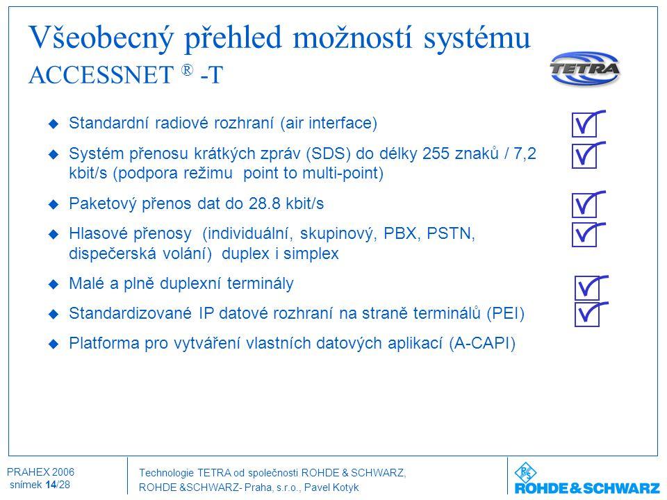 Technologie TETRA od společnosti ROHDE & SCHWARZ, ROHDE &SCHWARZ- Praha, s.r.o., Pavel Kotyk PRAHEX 2006 snímek 14/28 Všeobecný přehled možností systé