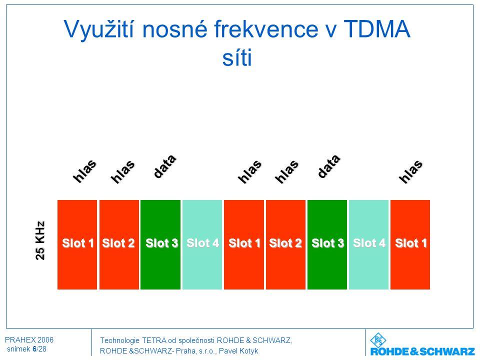 Technologie TETRA od společnosti ROHDE & SCHWARZ, ROHDE &SCHWARZ- Praha, s.r.o., Pavel Kotyk PRAHEX 2006 snímek 17/28 Stanice pro vnitřní instalaci DIB-500 Technické parametry  Frekvenční rozsah 380-470 MHz and 806-921 MHz  Odstup kanálů> 75 kHz  Citlivost přijímačestatická:< -115 dBm dynamická: < -106 dBm  Teplotní rozsah+ 5°C to + 40°C při 75% relativní vlhkosti vzduchu  Napájení48 Vss (volitelně 230 Vst.)  Výstupní výkon15 W (nastavitelný 0,5 W - 15 W)  Rozhraní4 x E1 (G.703/G.704) 1 x LAN na DIB-Module (Ethernet, 100BaseT)