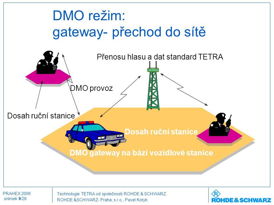 Technologie TETRA od společnosti ROHDE & SCHWARZ, ROHDE &SCHWARZ- Praha, s.r.o., Pavel Kotyk PRAHEX 2006 snímek 20/28 Technologie DSS-500, shrnutí  Modulární a flexibilní systém pro výstavbu lokální sítě s důrazem na kapacitu i sítě rozsáhlejší s důrazem na pokrytí území  Kapacitně 8 nosných znamená 32 logických kanálů, to je při krátkých relacích dostatečná kapacita pro síť o řádově stovkách účastníků  Ideální systém pro vytvoření menší firemní sítě i pro společnost s poměrně rozsáhlým výrobním komplexem  Potenciál pro další rozšíření, eventuálně upgrade na rozsáhlejší síť  Protor pro uživatelské datové aplikace na bázi produktu A-CAPI