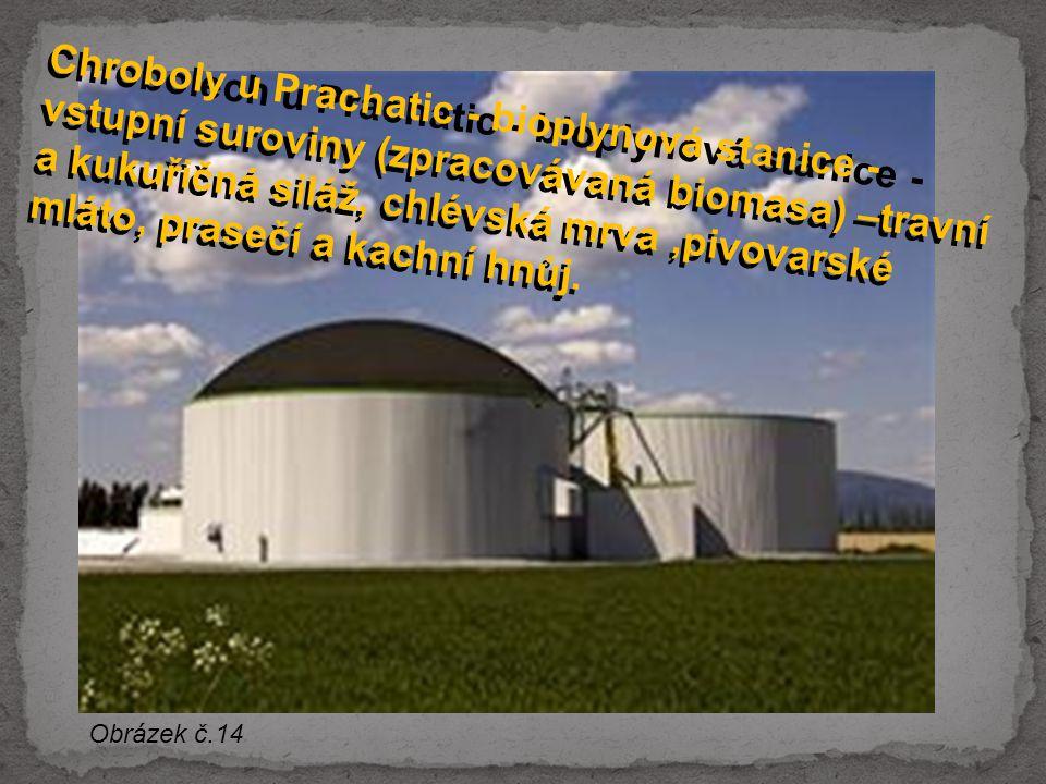 Chrobolech u Prachatic - bioplynová stanice - vstupní suroviny (zpracovávaná biomasa) –travní a kukuřičná siláž, chlévská mrva,pivovarské mláto, prasečí a kachní hnůj.