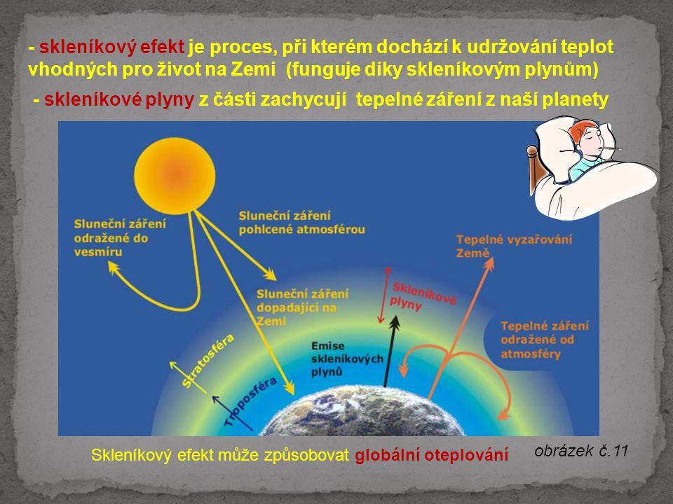 - skleníkový efekt je proces, při kterém dochází k udržování teplot vhodných pro život na Zemi (funguje díky skleníkovým plynům) - skleníkové plyny z