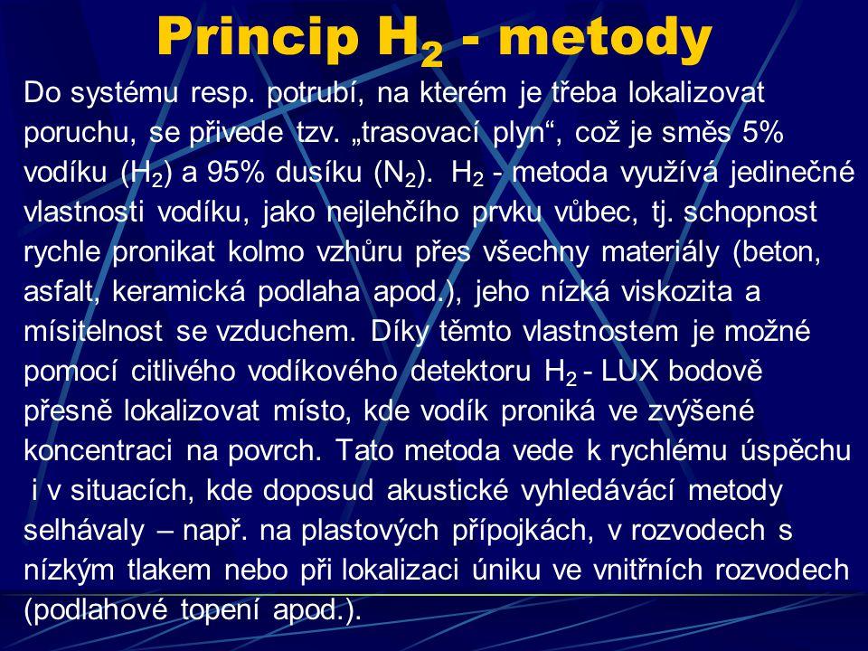 Princip H 2 - metody Do systému resp.