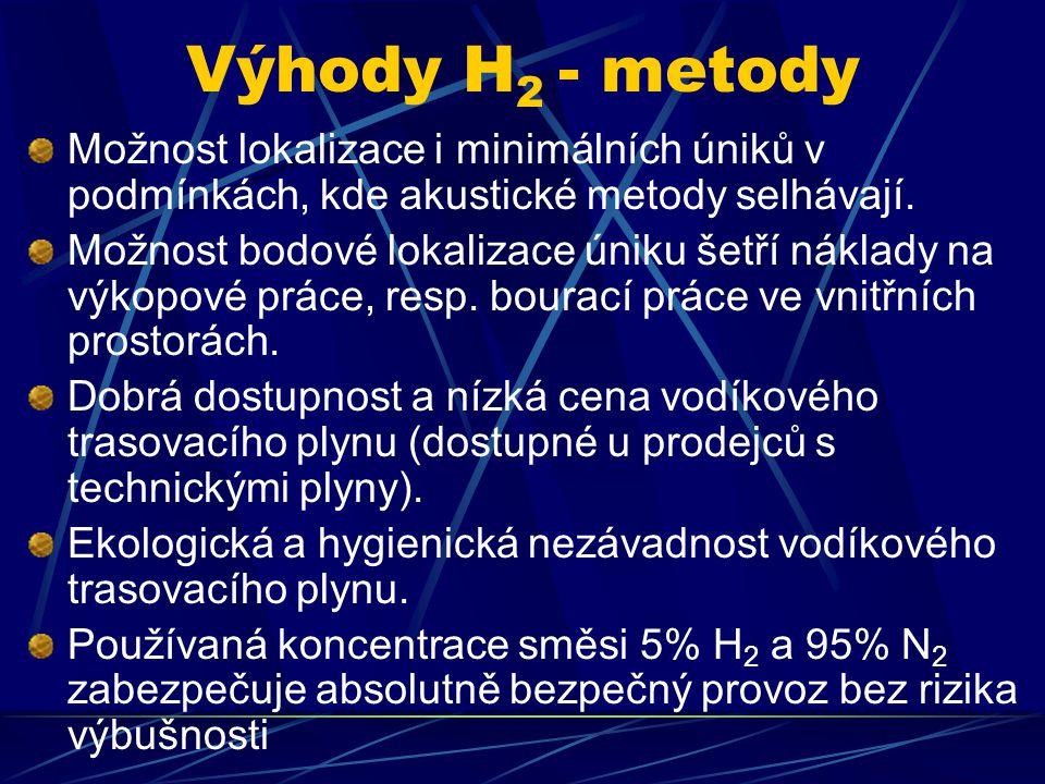 Výhody H 2 - metody Možnost lokalizace i minimálních úniků v podmínkách, kde akustické metody selhávají.