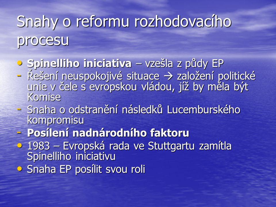Snahy o reformu rozhodovacího procesu Spinelliho iniciativa – vzešla z půdy EP Spinelliho iniciativa – vzešla z půdy EP - Řešení neuspokojivé situace
