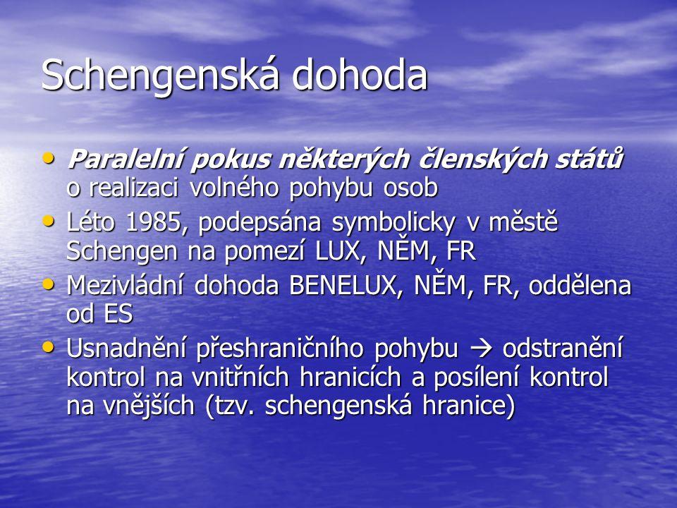 Schengenská dohoda Paralelní pokus některých členských států o realizaci volného pohybu osob Paralelní pokus některých členských států o realizaci volného pohybu osob Léto 1985, podepsána symbolicky v městě Schengen na pomezí LUX, NĚM, FR Léto 1985, podepsána symbolicky v městě Schengen na pomezí LUX, NĚM, FR Mezivládní dohoda BENELUX, NĚM, FR, oddělena od ES Mezivládní dohoda BENELUX, NĚM, FR, oddělena od ES Usnadnění přeshraničního pohybu  odstranění kontrol na vnitřních hranicích a posílení kontrol na vnějších (tzv.