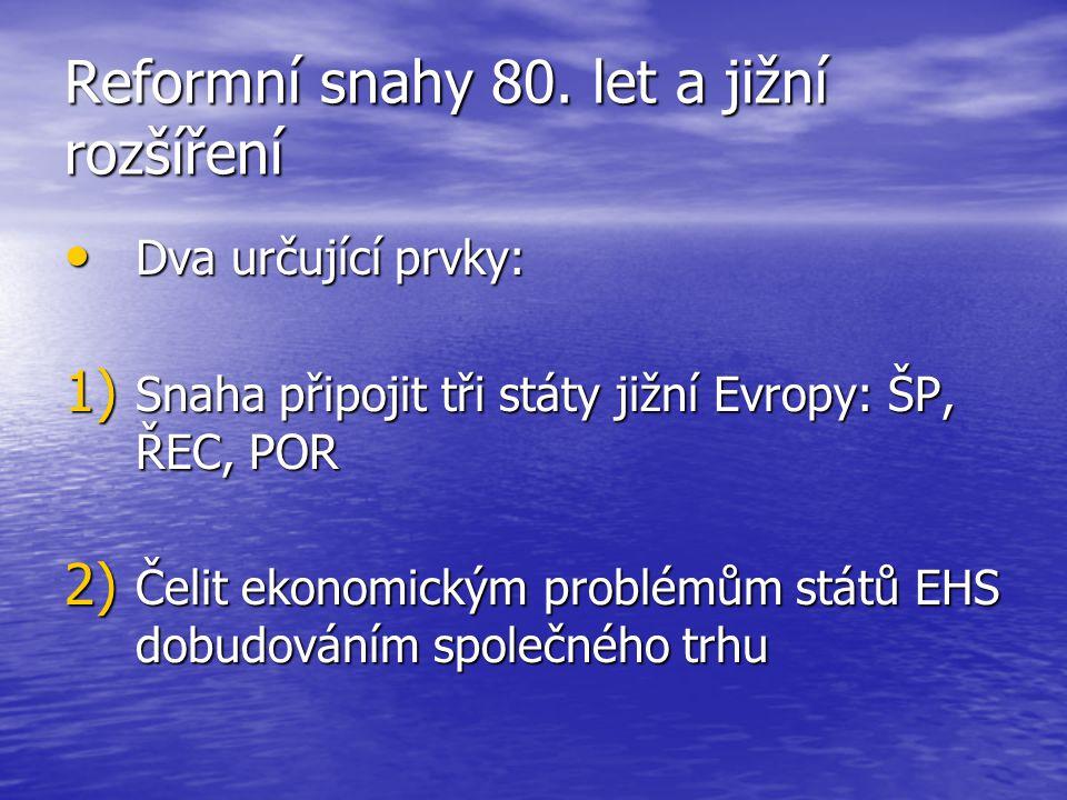 Reformní snahy 80.