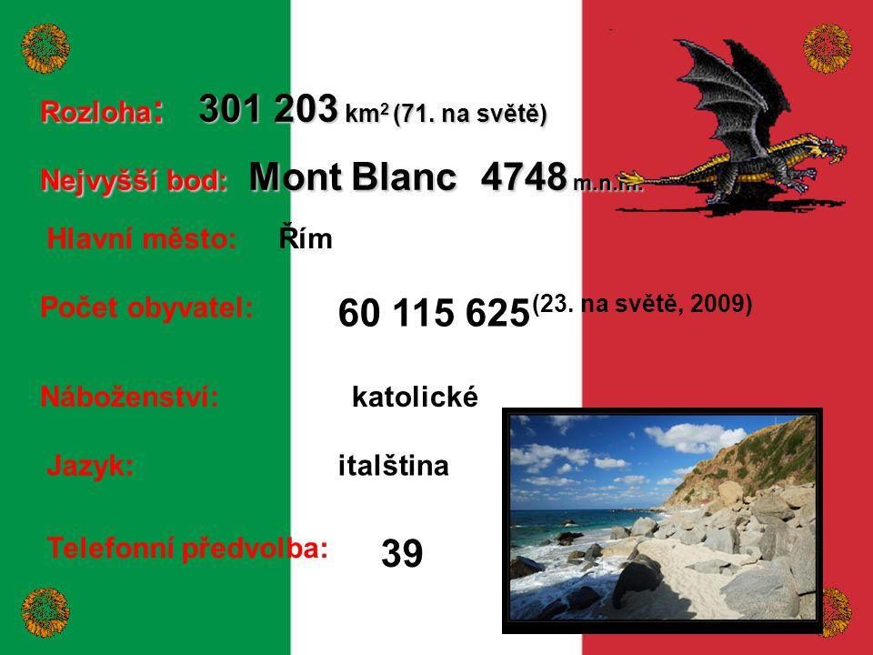 Řím : 2 750 000 obyvatel Řím : 2 750 000 obyvatel Milán : 1 250 000 obyvatel Milán : 1 250 000 obyvatel Neapol: 1 000 000 obyvatel Řím Neapol Milán